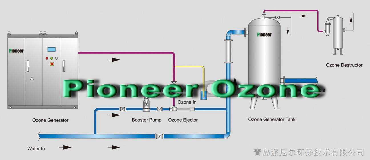 220伏臭氧发生器电路图