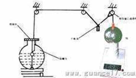 油面电位测量系统