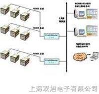 工厂智能预测维修系统MCM/PCM