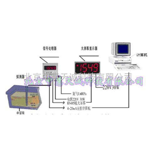 钢水连续测温仪