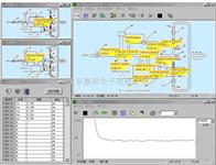 C-DAS-PA(post analyst) /FA专业振动数据分析软件