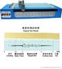 SP/GZY-I干燥时间记录仪 记录仪