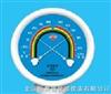 HA-WS-A3坐掛式溫濕度表/溫濕度計