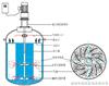 WHF催化加氢釜