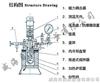 WDF型实验室磁力高压反应釜