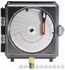DICKSON PW4压力图形记录仪