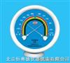 BTW-WS-A3坐掛式溫濕度表/溫濕度計