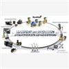asco企业主打产品asco电磁阀,ASCO
