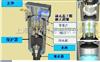 SMC滤器产品介绍,SMC过滤器全系列,SMC过滤器